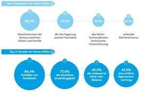 Monster Worldwide Deutschland GmbH: Arbeiten in der Zukunft: Wie viel Flexibilität ist drin?