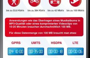 """Vodafone GmbH: Düsseldorf ist erste LTE-Landeshauptstadt / Joussen: """"Zukunft ist Breitband plus Mobilität"""" (mit Bild)"""