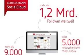 Bertelsmann SE & Co. KGaA: Social-Media-Reichweite von Bertelsmann steigt auf mehr als 1,2 Milliarden Follower