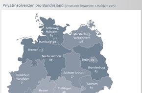 BÜRGEL Wirtschaftsinformationen GmbH & Co. KG: Rückgang bei den Privatinsolvenzen um 8,9 Prozent / mehr jüngere Bundesbürger von einer privaten Insolvenz betroffen