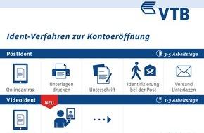 VTB Direktbank: VTB Direktbank etabliert die 100% online Kontoeröffnung - ab jetzt entfällt der aufwendige Gang zur Post vollständig