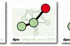 dpa Deutsche Presse-Agentur GmbH: Grafiker-Wettstreit beginnt: dpa-infografik award 2014 ausgeschrieben