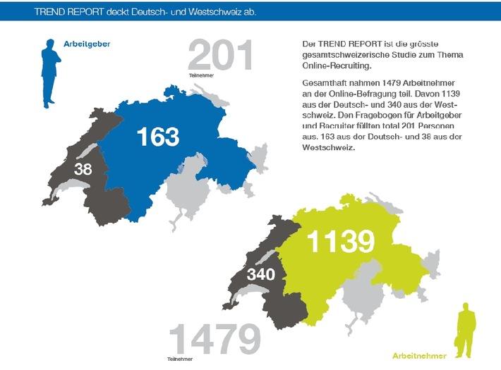 TREND REPORT 2014: Die neusten Zahlen zum Schweizer Rekrutierungsmarkt (BILD)