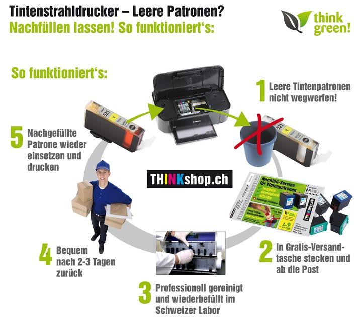 Patronen-Recycling - gut für die Umwelt, gut für's Portemonnaie