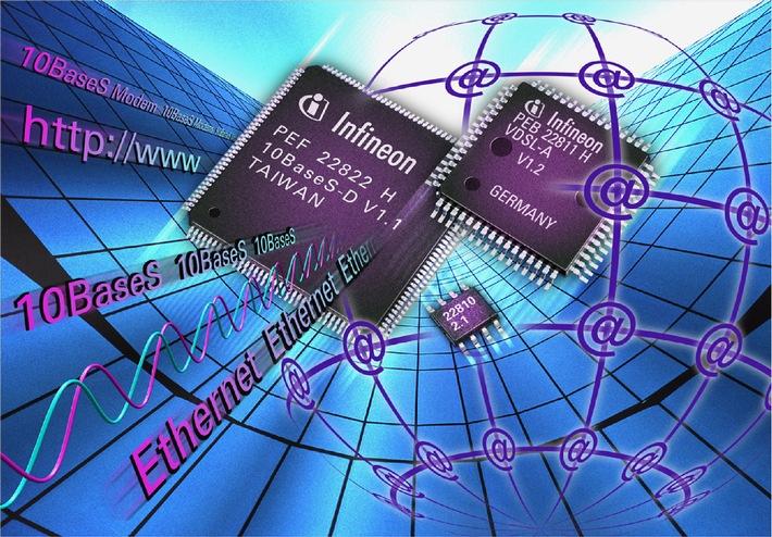 """Chip-Trio von Infineon macht Telefonkabel zum Datenhighway / Infineon-Technik zum """"Produkt des Jahres 2001"""" gewählt"""