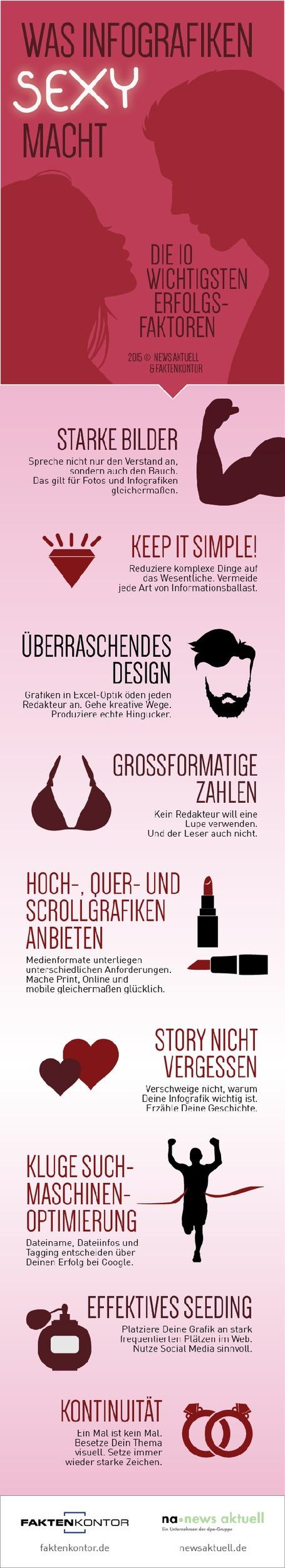 Was Infografiken sexy und erfolgreich macht