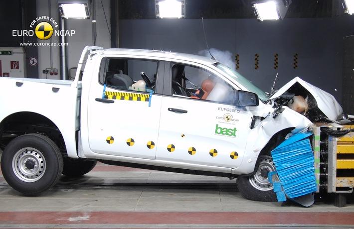 Ford Kuga, B-MAX und Transit Custom erzielten 2012 in ihren Klassen jeweils Bestwerte für umfassende Fahrzeugsicherheit