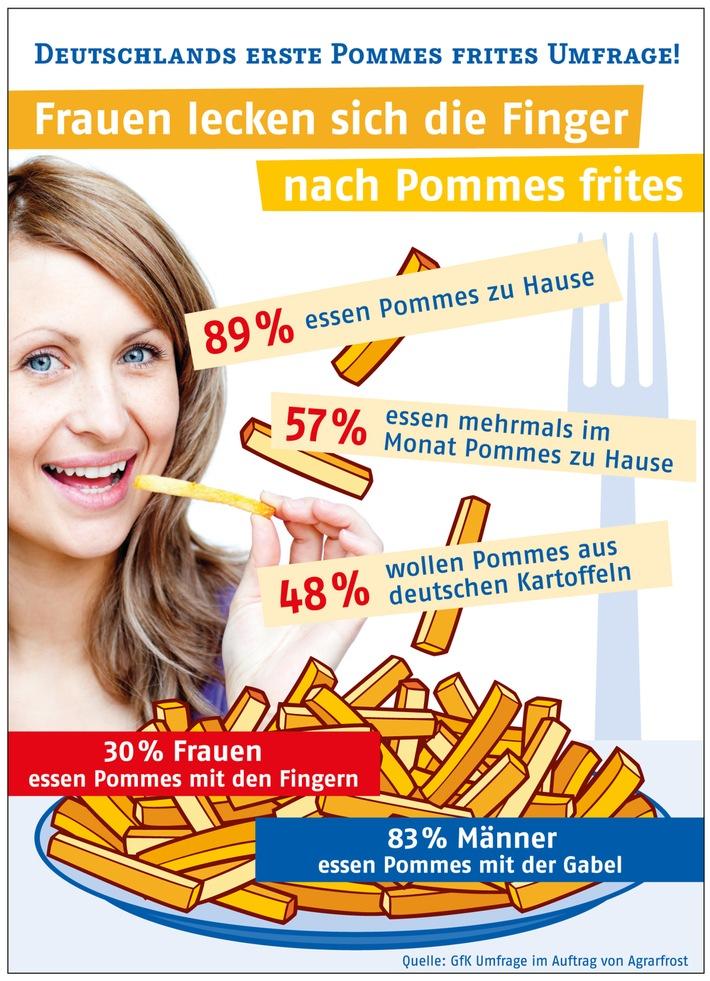Deutschlands erste Pommes frites Umfrage / Frauen lecken sich die Finger nach Pommes frites