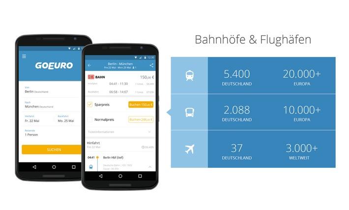 Diese App findet über 300 Millionen Reiserouten - Big Data Made in Germany