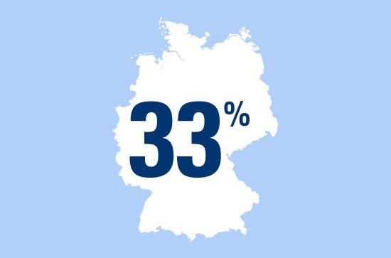 Zahl des Tages: 33 Prozent der Deutschen haben Angst vor Zecken