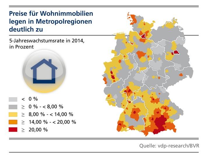 BVR-Konjunkturbericht: Wohnimmobilienpreise steigen in den Ballungszentren weiter