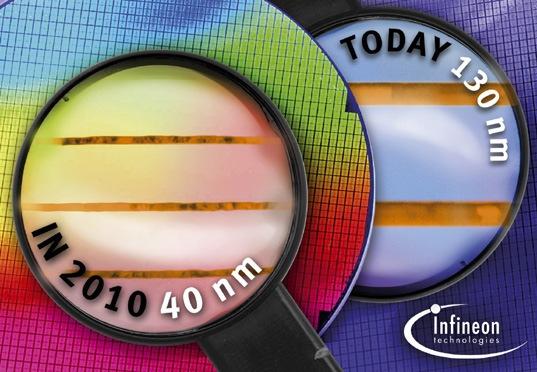 Infineon verkleinert Kupferdrähte auf ein Tausendstel eines Haares / Münchner Forscher sind der Chip-Zeit um zehn Jahre voraus