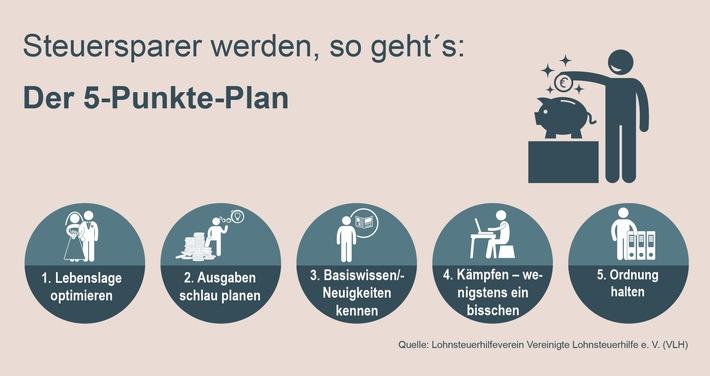 Vom Steuerzahler zum Steuersparer: Der 5-Punkte-Plan