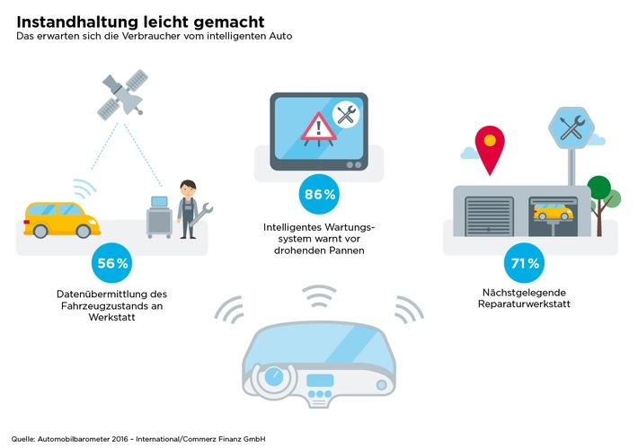 Automobilbarometer 2016 - International: Intelligentes Wartungssystem - Instandhaltung im vernetzten Auto