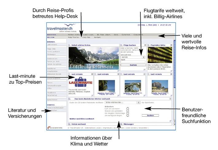 Travelmaster.ch: Persönliche Betreuung im Internet