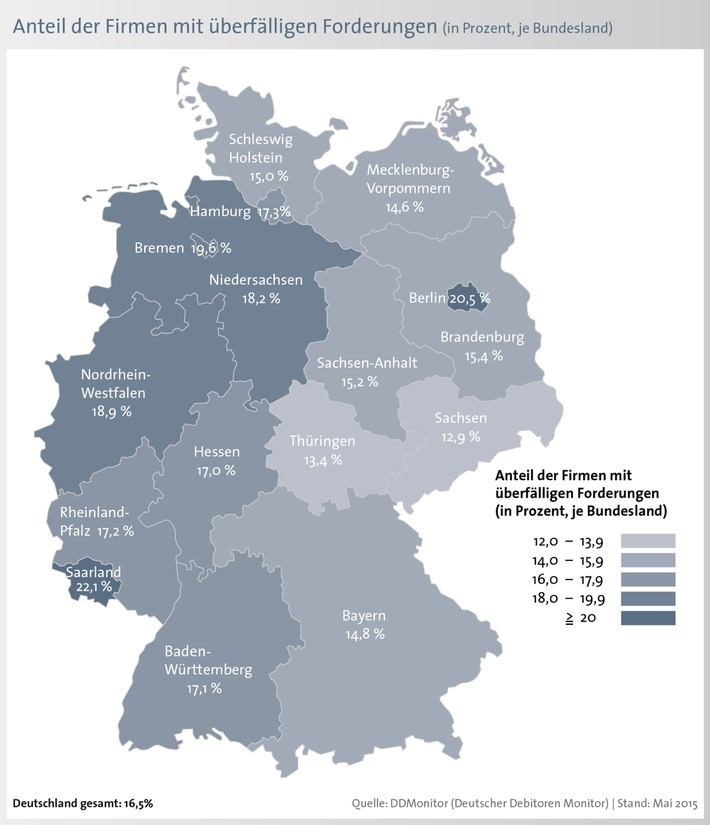 Jedes sechste Unternehmen zahlt Rechnungen verspätet / Berliner Unternehmen zahlen 32 Tage zu spät
