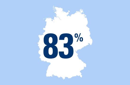 Zahl des Tages: 83 Prozent der deutschen Fahrradfahrer halten sich nicht immer an die Verkehrsregeln