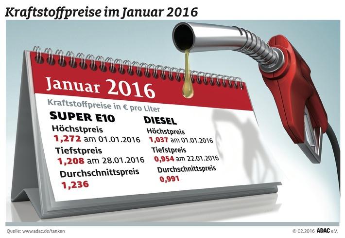 Januar günstigster Diesel-Monat seit elf Jahren / Literpreis auf 99,1 Cent gesunken / Benzin im Monatsmittel bei 1,236 Euro je Liter