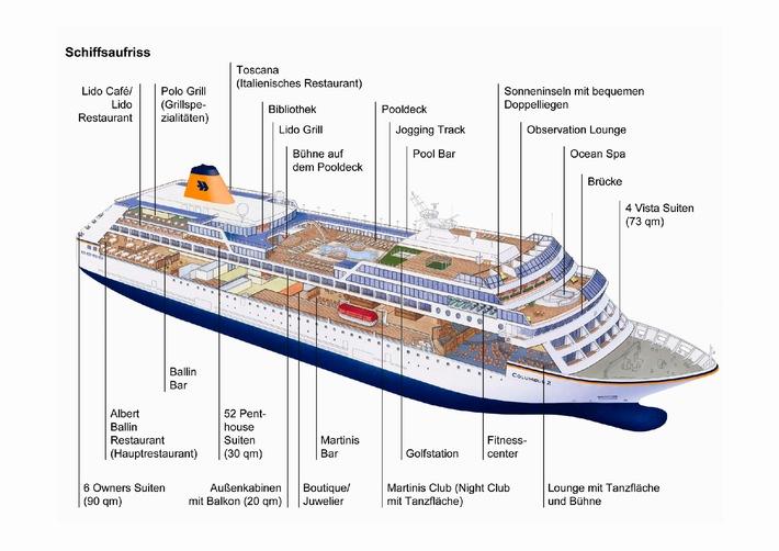 ITB 2011: Konzeptdetails zur EUROPA 2 und COLUMBUS 2 von Hapag-Lloyd Kreuzfahrten