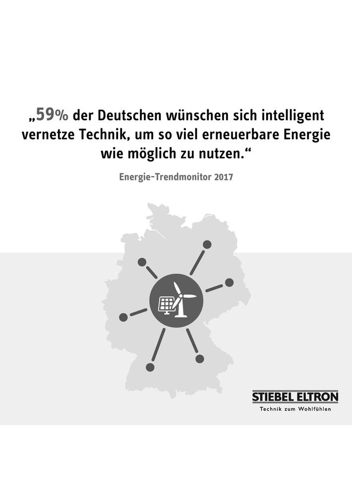 """Studie: 59 Prozent der Deutschen wollen """"smarte Energiewende"""" auf eigene Faust"""