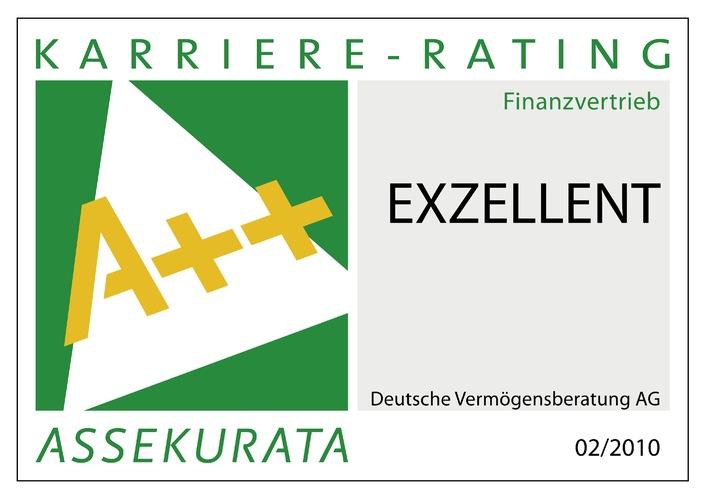 """Zum dritten Mal in Folge """"exzellent"""" im Karriere-Rating: Deutsche Vermögensberatung (DVAG) bietet beste Karrierechancen unter Finanzvertrieben (mit Bild)"""