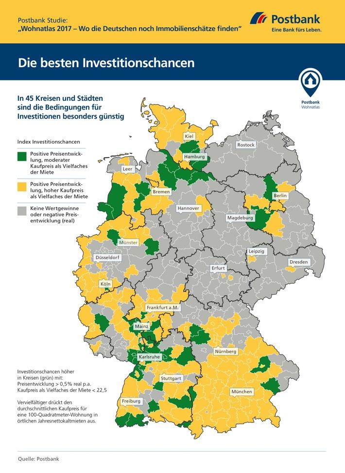 Postbank Studie Wohnatlas 2017 / Wo die Deutschen noch Immobilienschätze finden