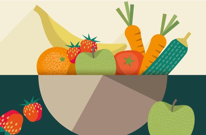 Verzehr von Obst und Gemüse in der EU