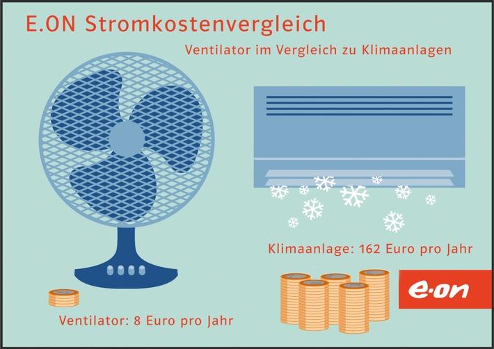 Sparen in der Sommerhitze: Ventilator und Klimagerät im E.ON-Stromsparvergleich