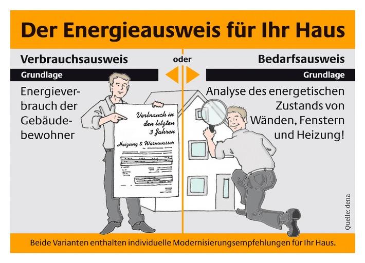 Ausweispflicht für Gebäude kommt -  Gut beraten mit dem bedarfsbasierten Energieausweis
