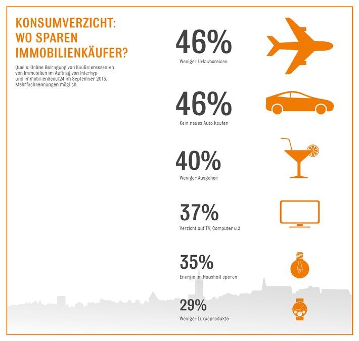 f r den hauskauf sind deutsche zum sparen bereit immobilienk ufer sparen am ehesten bei urlaub. Black Bedroom Furniture Sets. Home Design Ideas