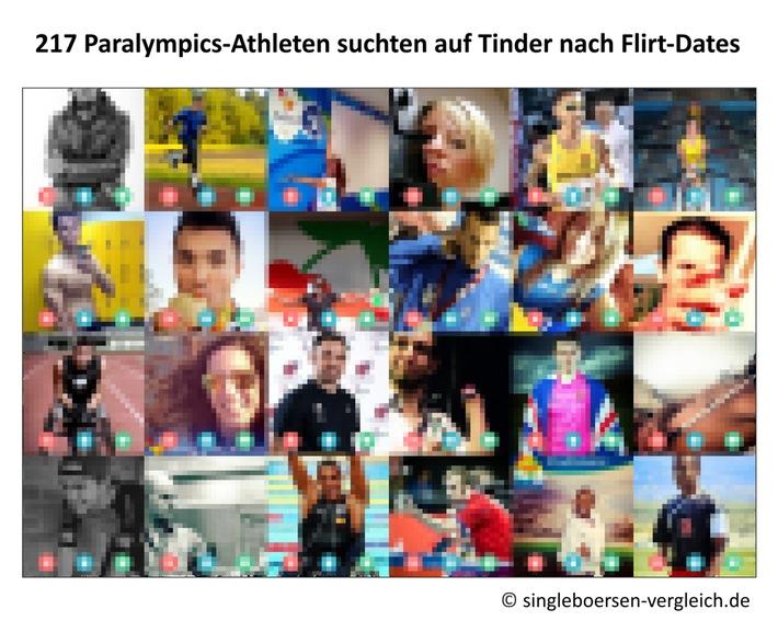 Tinder-App auch bei Para-Olympics voll angesagt / 217 Athleten wischten beim Wettkampf nach Flirt-Dates
