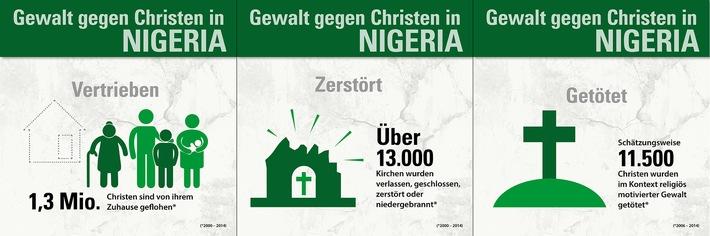 Nordnigeria: 13.000 Kirchen zerstört oder geschlossen / Aktuelle Studie von Open Doors belegt Ausmaß gezielter und massiver Gewalt