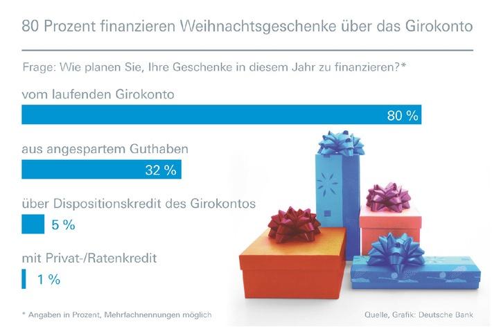 Internet-Nutzer geben 57 Prozent ihres Weihnachtsbudgets online aus (mit Bild)