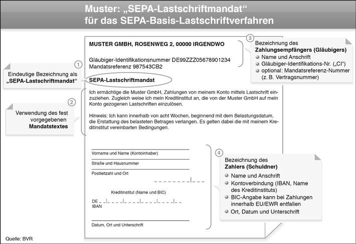 Ab Februar 2016 gelten für Verbraucher ausschlie�lich die europäischen SEPA-Zahlverfahren mit der IBAN als Bankkontonummer
