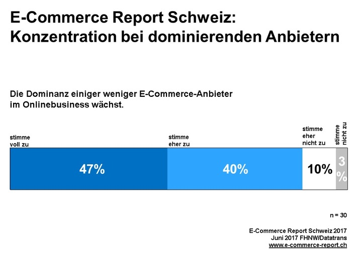 Digitale Transformation auch im E-Commerce erst ganz am Anfang / Haltungen und Arbeitsweise im Vertrieb an Endkunden im Umbruch