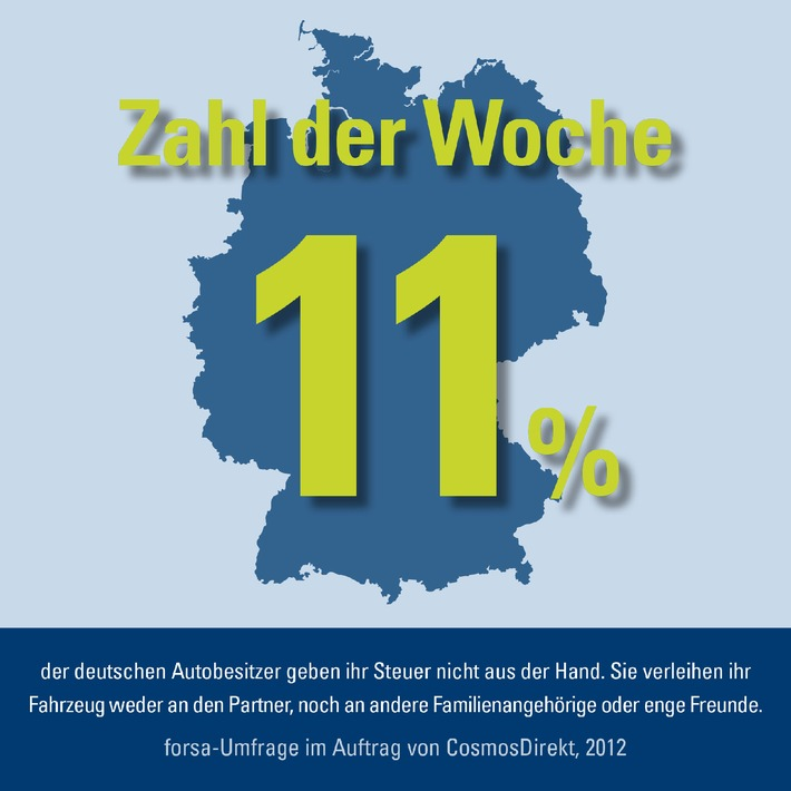 Zahl der Woche: 11 Prozent der deutschen Autobesitzer geben ihr Steuer nicht aus der Hand