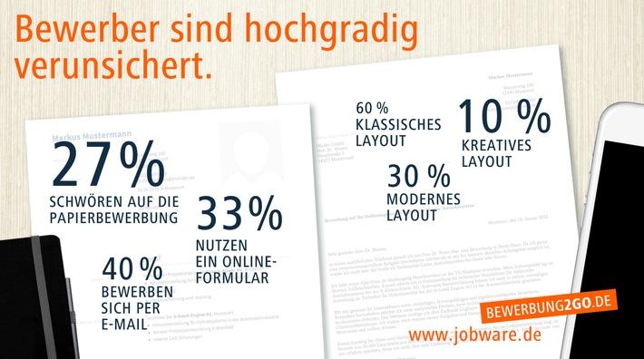 Bewerber sind hochgradig verunsichert / Umfrage: 27% schwören auf die Papierbewerbung