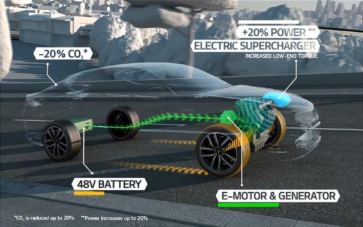 Zukunftsweisender Antrieb: Studie Kia Optima T-Hybrid - Mehr Leistung, weniger Emissionen: Kia präsentiert sein neues Diesel-Mildhybridsystem in Paris erstmals im Fahrzeugeinsatz