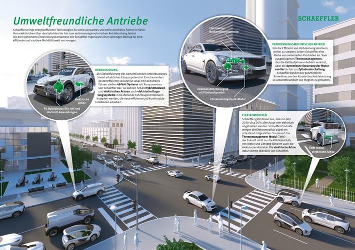 Schaeffler zeigt Technologien zur Minimierung von Verbrauch und Emissionen / Auf dem Weg zu null Emissionen: Schaeffler bringt umweltfreundliche Antriebe in Serie