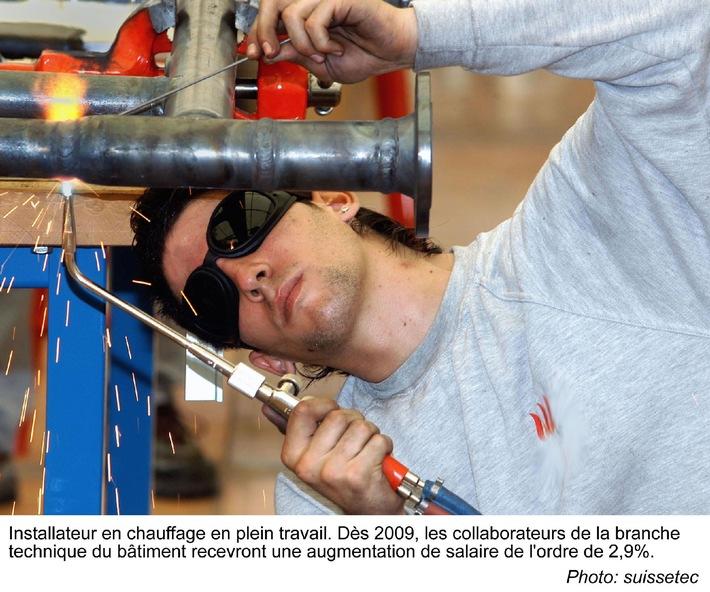 suissetec: CCT de la technique du bâtiment - Augmentation de la masse salariale de 2,9%