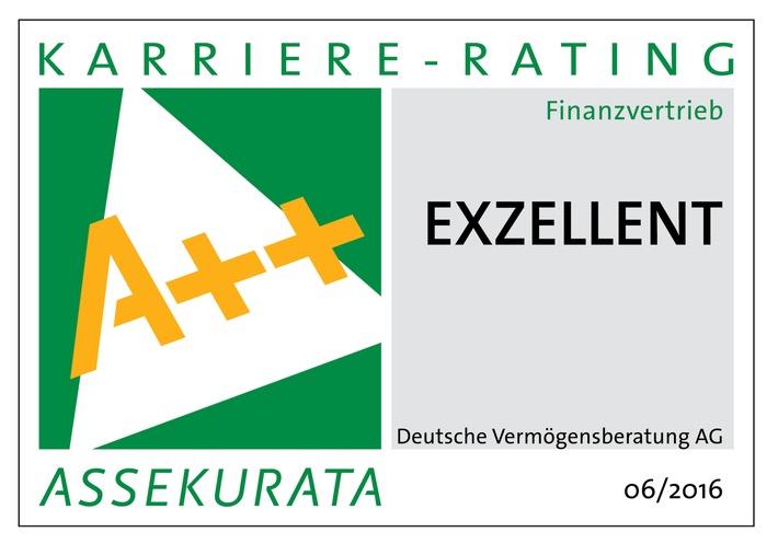 Karriere-Rating 2016 attestiert: Deutsche Vermögensberatung AG (DVAG) bietet exzellente Berufschancen, Unterstützung und Ausbildung für Vermögensberater