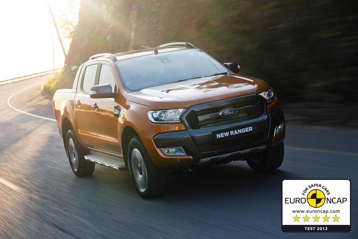 Ford Ranger: Einziger Pickup mit 5-Sternen beim Euro NCAP-Crashtest