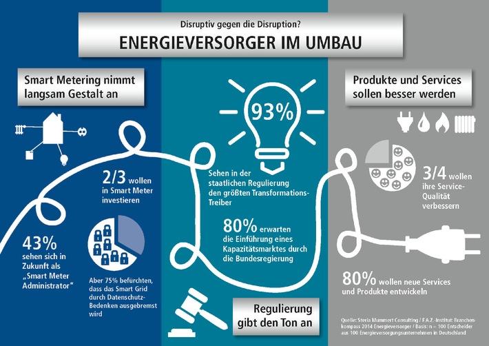 Energieversorger richten sich neu aus