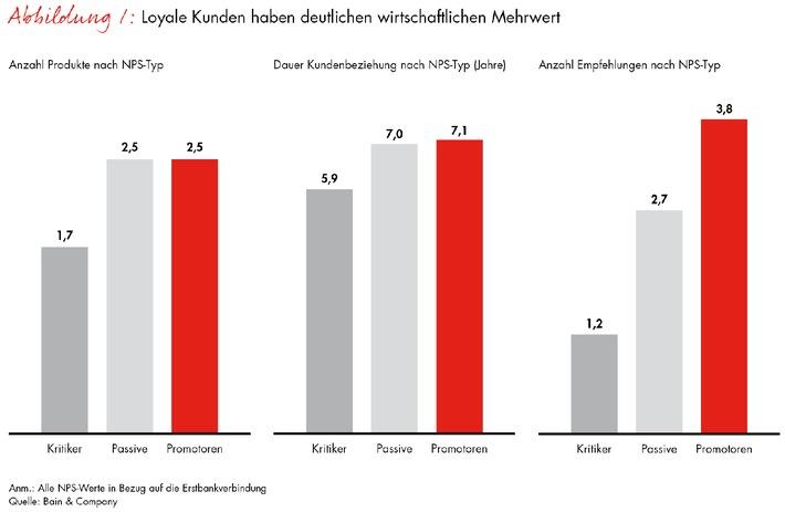 Wie Deutschlands Millionäre ihr Vermögen verwalten