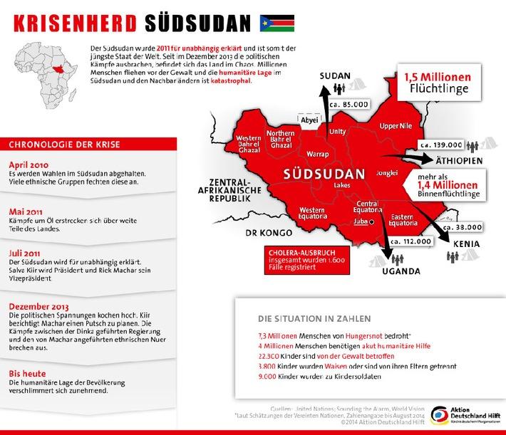 Weltflüchtlingstag: Menschenrechte sind unbegrenzt / Bündnispartner von Aktion Deutschland Hilft unterstützen südsudanesische Flüchtlinge