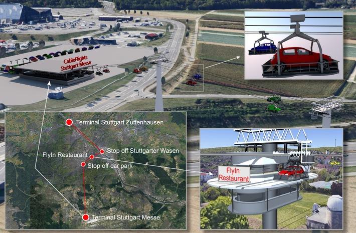Fliegen mit dem eigenen Auto - CarmusementFlights & CableFlights - BILD