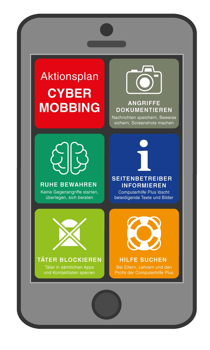 Aktionsplan Cybermobbing / Was ist zu tun bei Cybermobbing?