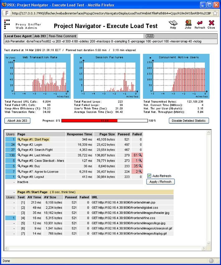 """Web Stresstest-Tool """"Proxy Sniffer"""" unterstützt Mac OS X und dynaTrace"""