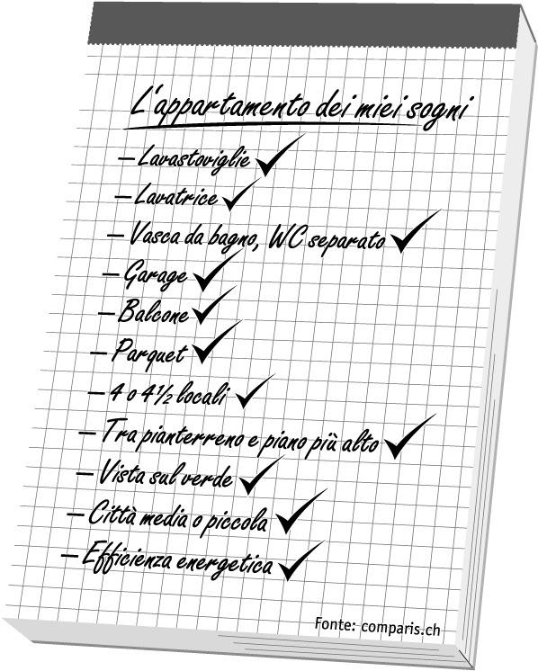 comparis.ch rileva in uno studio le preferenze per gli appartamenti in affitto - Gli svizzeri e il loro appartamento dei sogni