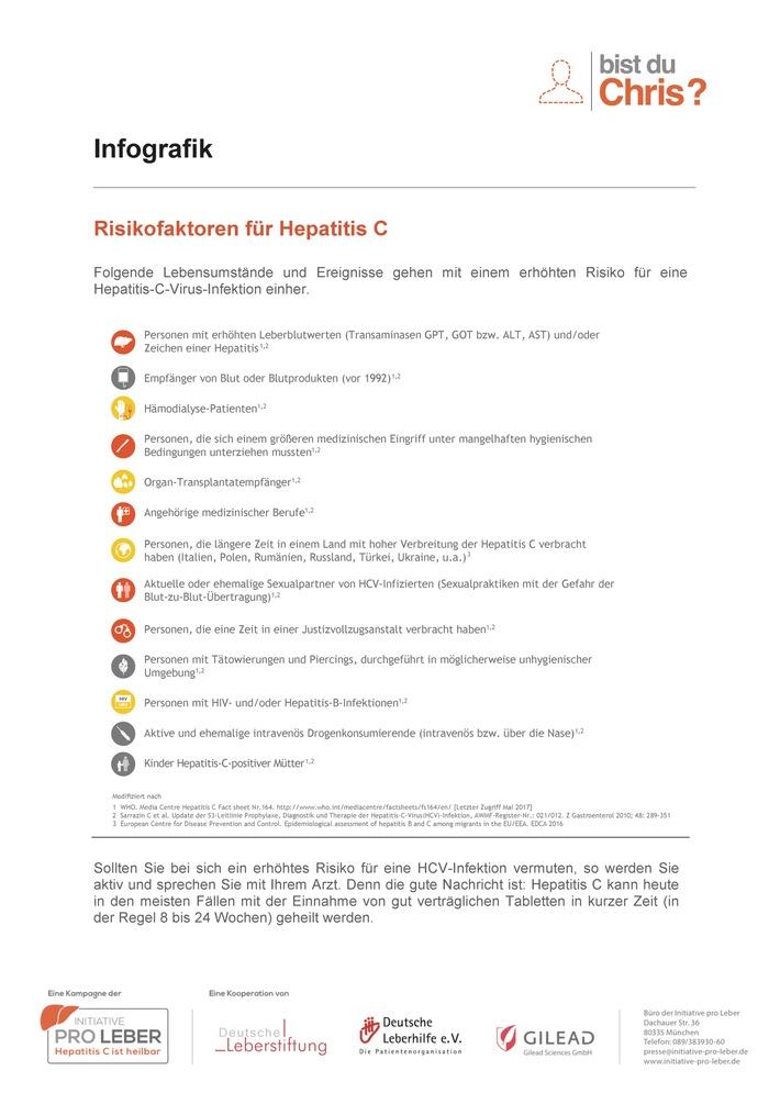 Welt-Hepatitis-Tag 2017 / Hepatitis C erkennen und behandeln!